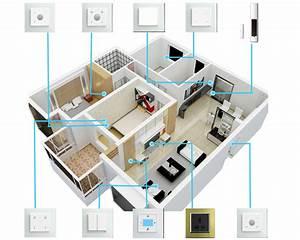 Smart Home Wlan : enocean smart home wireless remote control switch ~ Lizthompson.info Haus und Dekorationen