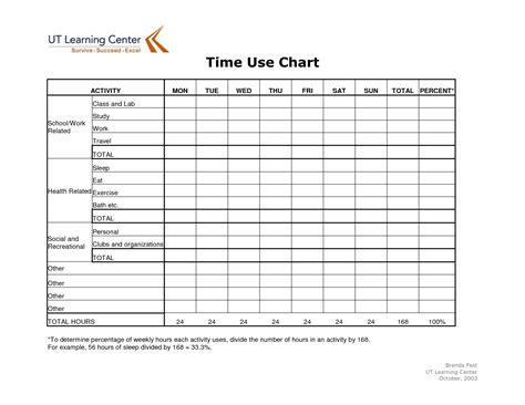 time management template 16 best images of time management worksheets for high school students student time management