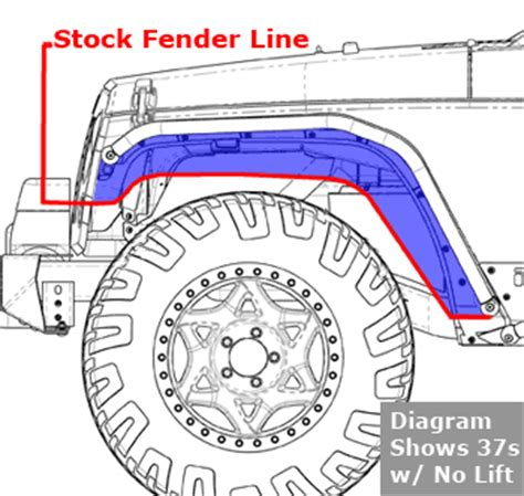 trail armor door template on the rocks a blog sema jk clearance diagrams pic