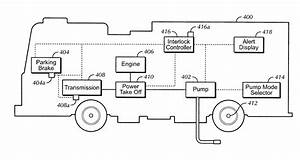 Patent Us7987916 - Integrated Controls For A Fire Suppression System