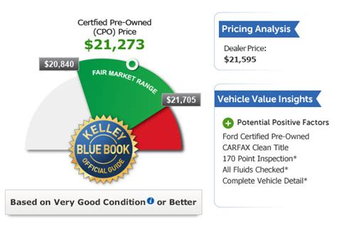 Kelly Blue Book Value For Used Cars