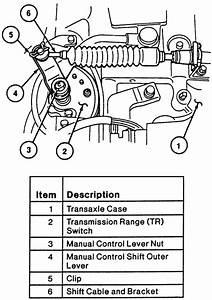 1993 Escort  I Flushed The Automatic Transmission  Car Started