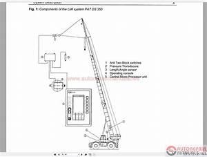 Grove Crane Lmi System Operators  U0026 Service Manual Full