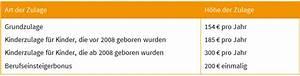 Riester Steuervorteil Berechnen : wohn riester die wichtigsten fakten blog ~ Themetempest.com Abrechnung