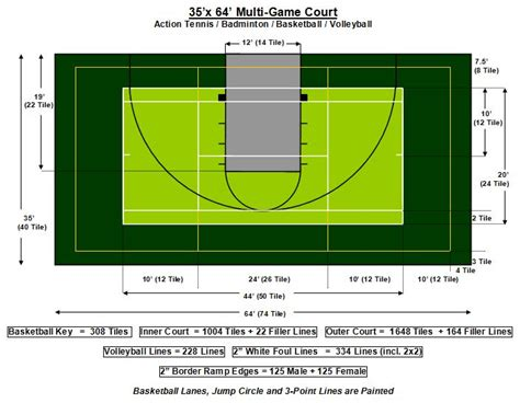 Half Court Basketball Dimensions For A Backyard - 35 x 64 multi court la details recreation