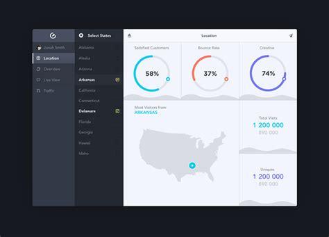 ui design analytics