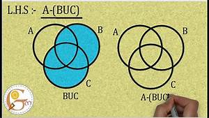 Venn Diagram For De Morgan U0026 39 S Law For Set Different A