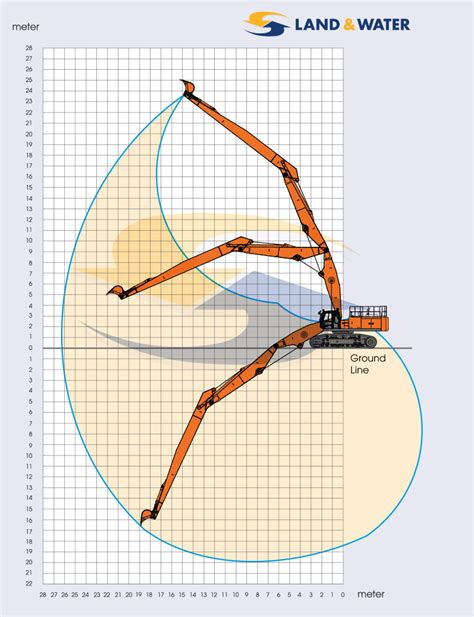 zx   tonne long reach excavator land water plant hire