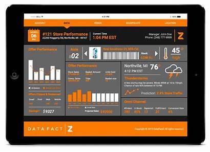 Visualization Impactful Js D3 Dashboards Visualizations Integration