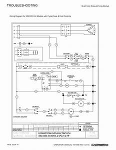 Roubleshooting  Southbend Wiring Diagram  Convection Oven