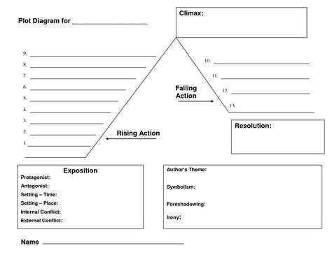 blank plot diagrams printable diagram