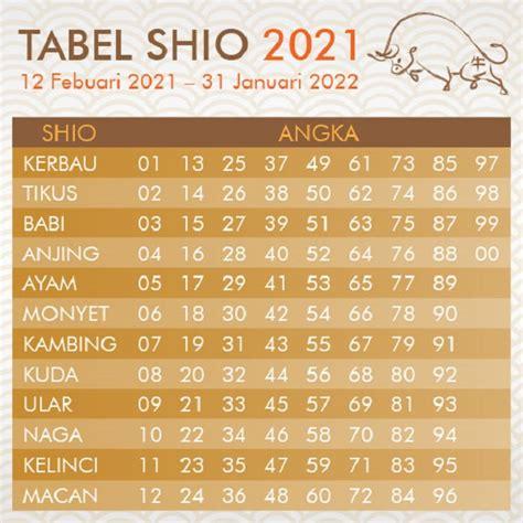 tabel shio  jalur main syair togel