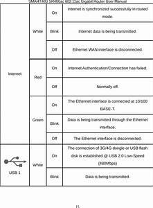 Smartrg Sr400ac 802 11ac Gigabit Router User Manual