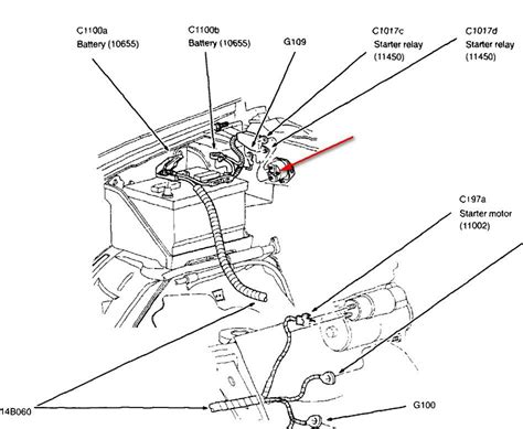 2003 ford f150 starter solenoid wiring diagram somurich