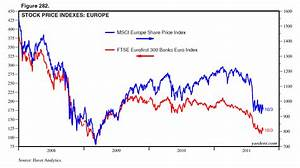 Dr. Ed's Blog: Selected Stock Market Indexes
