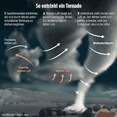 Stürme  Gewaltige Naturkatastrophen NewsÜberblick
