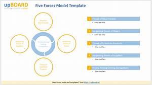 Porter U0026 39 S Five Forces Model Online Template