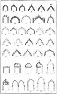 Types of Domes in Islamic/Indo-Islamic Architecture Images ...