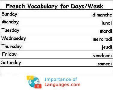 How To Learn French Basic Words - QILEARN