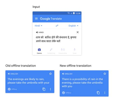 Draw And Label Meaning In Hindi