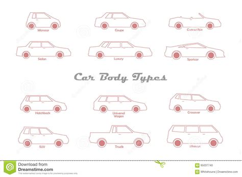Car Body Types Stock Vector. Image Of Stroke, Coupe