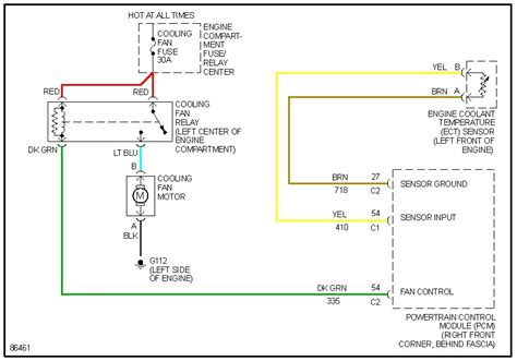 Chevy Cavalier Cooling Fan Wiring Diagram Somurich