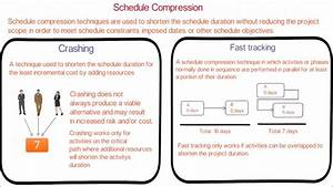 43  What Are The Schedule Compression Techniques In Project Management