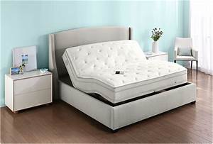 best mattress for back pain reviews 2017 autos post With beds for backs