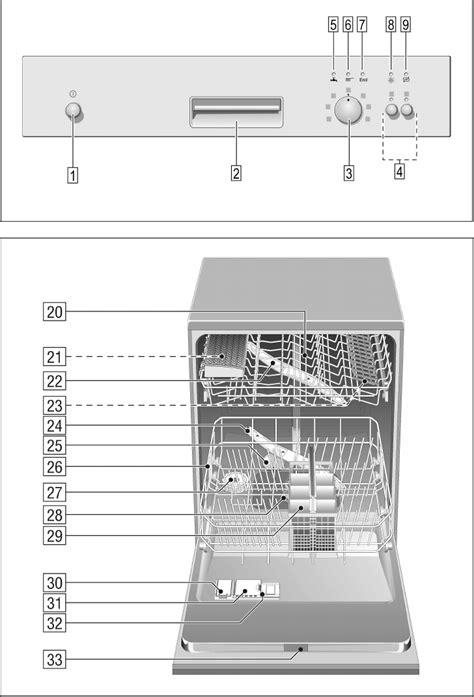 Spülmaschine Reset by Balay Se5by59 Bedienungsanleitung G 252 Nstige K 252 Che Mit E