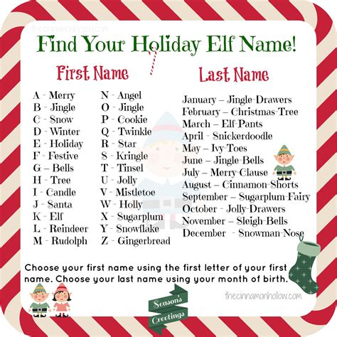 what is your elf name google search stuff pinterest