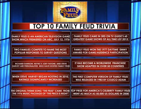 Tv Abscbn Welcomes Family Feud 10 Trivia You Ought To
