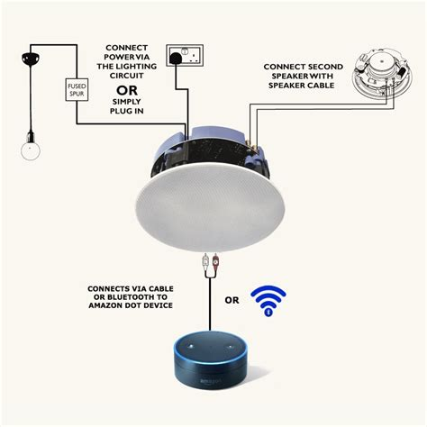 Shower Speaker Wiring Diagram by Lithe Audio All In One 6 5 Quot Bluetooth Ceiling Speaker K