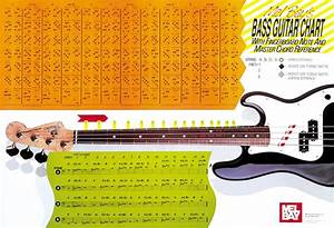 Mel Bay  Bass Guitar Chord Reference And Note Finder Chart