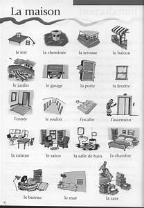 Maison A Part : communication fr vocabulaire ~ Voncanada.com Idées de Décoration
