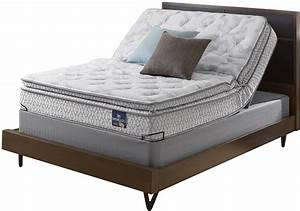 Serta extravagant pillowtop full size mattress set with for Best full size mattress set