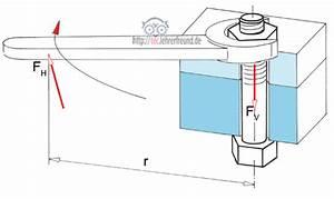 Vorspannkraft Schraube Berechnen : verbindungstechnik schraubverbindungen 1 tec lehrerfreund ~ Themetempest.com Abrechnung