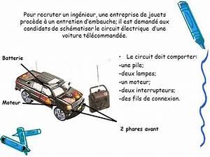 Comment Régler Les Phares D Une Voiture : tp en voiture ppt video online t l charger ~ Medecine-chirurgie-esthetiques.com Avis de Voitures