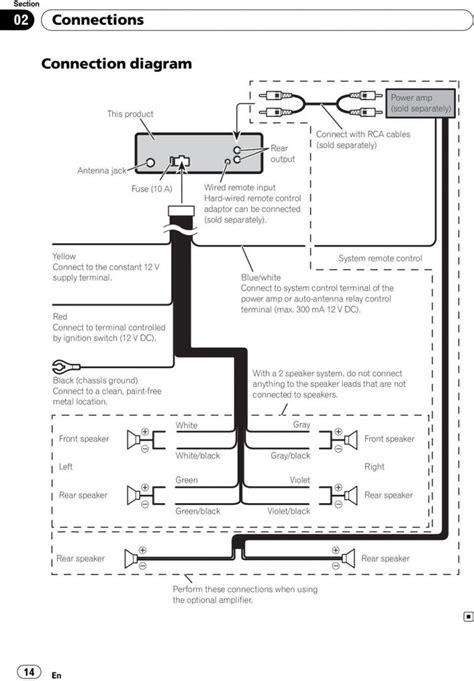 Pioneer Deh Pub Wiring Diagram