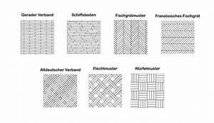 Parkett Muster Arten : parkettboden parquet b hm verschiedene arten ~ Markanthonyermac.com Haus und Dekorationen
