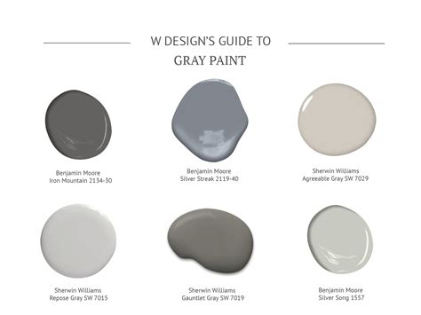 decorating romantic benjamin moore grey paint for your