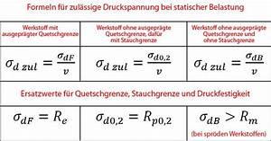 Zulässige Anhängelast Berechnen : druckbeanspruchung druckspannung quetschgrenze druckfestigkeit bruchstauchung stauchgrenze ~ Themetempest.com Abrechnung
