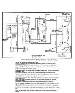 similiar 68 camaro horn wiring diagram keywords camaro fuse box diagram moreover 1967 camaro wiring diagram moreover