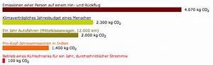 Fußabdruck Berechnen : klimadilemma fliegen co2 fussabdruck kompensieren bringt das was ~ Themetempest.com Abrechnung