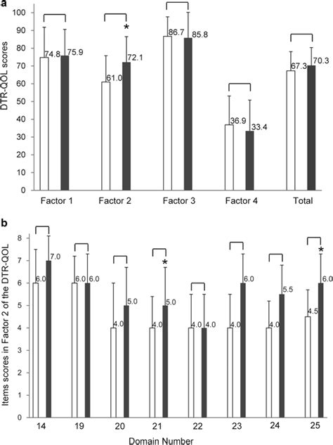 Efficacy and safety of ipragliflozin in Japanese patients
