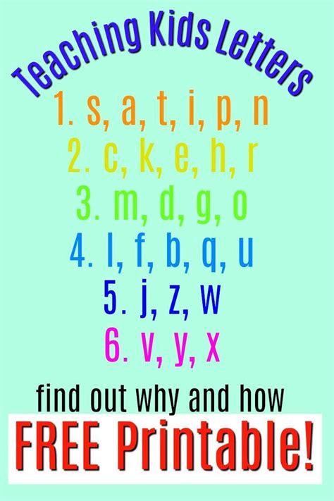 Letter What Is by Teaching Letter Recognition What Order To Introduce
