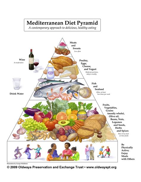 mediterranean diet for health mayo clinic