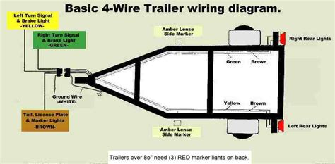 four prong trailer wiring diagram meetcolab four prong trailer wiring diagram boat trailer wiring diagram 4 pin 5 wire image
