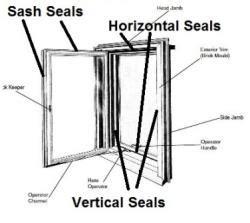 built window weatherstrip betterbilt glazing bead parts biltbest window parts