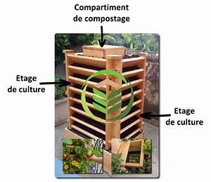 Composteur De Balcon : vertika le potager composteur accueil ~ Melissatoandfro.com Idées de Décoration