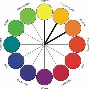 Color Theory 101: Harmonious Color Schemes | Nacho Grandma ...